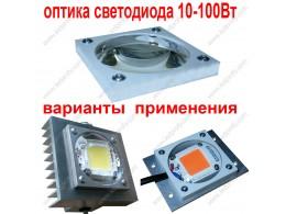 Оптика для светодиодов